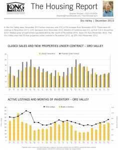 December '13 Updated Housing Report Web Image